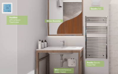 ATC's En-Suite Solutions Will Smarten Up Your Washroom
